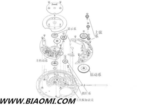 腕表解析 超薄机芯篇 超薄机芯 宝格丽 伯爵 名表赏析  第4张