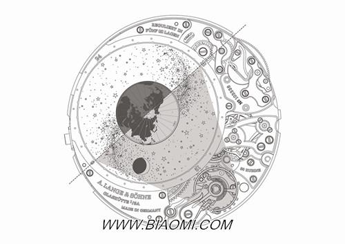 朗格表的九大发明 手表百科 第9张