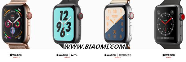 苹果手表正演变成一支戴在手上的医疗设备 沙特记者意外为其代言? 智能手表 第4张